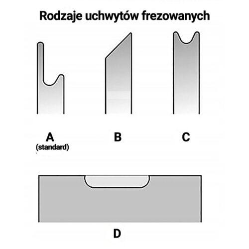 rodzaje-uchwytow-frezowanyh